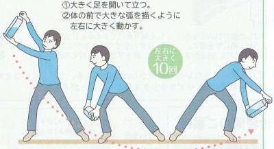 体幹を鍛える2